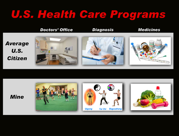 Health Care program